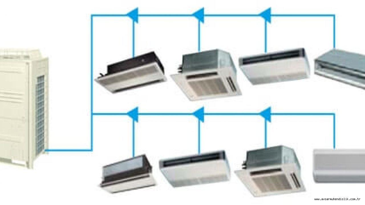 VFR Sistemleri - split - Salon ve Yer Tipi Klimalar